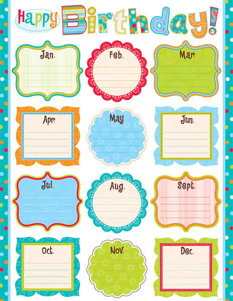 Birthday Calendar In Kindergarten : Charts ctp dots on turquoise happy birthday chart