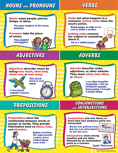 Lff Rzgbnyaevzi Ac Toixxxl J Hpexhjnof P Ymrypkwj Qgrtdb Sbc Ky also L furthermore Types Bof Bverbs Bwith Bbutton moreover A Abaa Aab A Ccf likewise Narrativewriting. on conjunction examples for kids